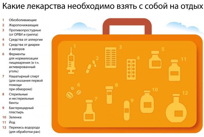 Куда поехать в ноябре в Европу, Россию, на море за границу, без визы, горящие туры на праздники