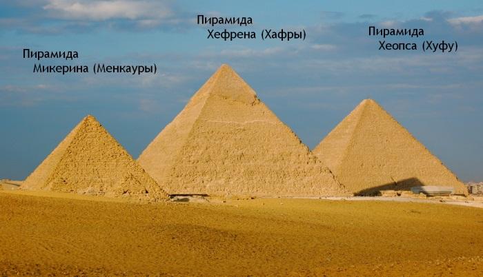 Лучшие страны и места для отдыха на Красном море, курорты Израиля и Египта