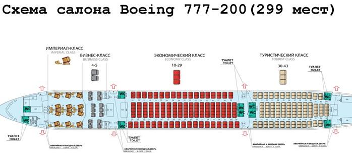 Самые безопасные места в самолете. Схема салона Аэробус а320, 321, 319, Боинг 737-800, 747-400. Какие места лучше