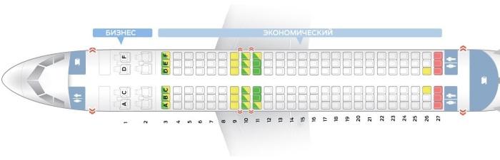 Аэробус А320: схема салона, лучшие места Аэрофлот, Уральские, Турецкие авиалинии, S7, Россия, Aegean airlines, Ямал, Ellinair
