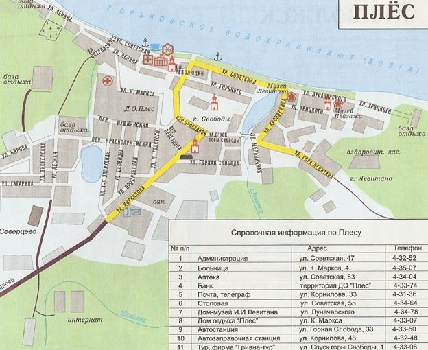 Плес. Достопримечательности города на карте, фото и описание. Что посмотреть за 1-2 дня, гостиницы