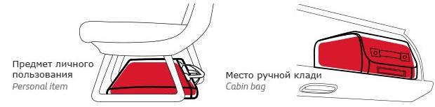 Какие места в самолете лучше выбрать. Безопасные, удобные с ребенком. Схема, расположение, нумерация. Бронирование посадочных мест