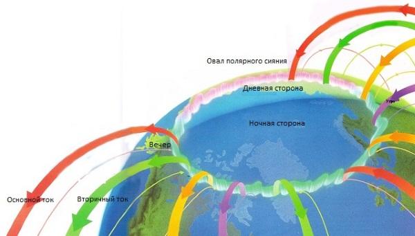 Северное сияние в Мурманске. Когда бывает, где увидеть, посмотреть. Туры