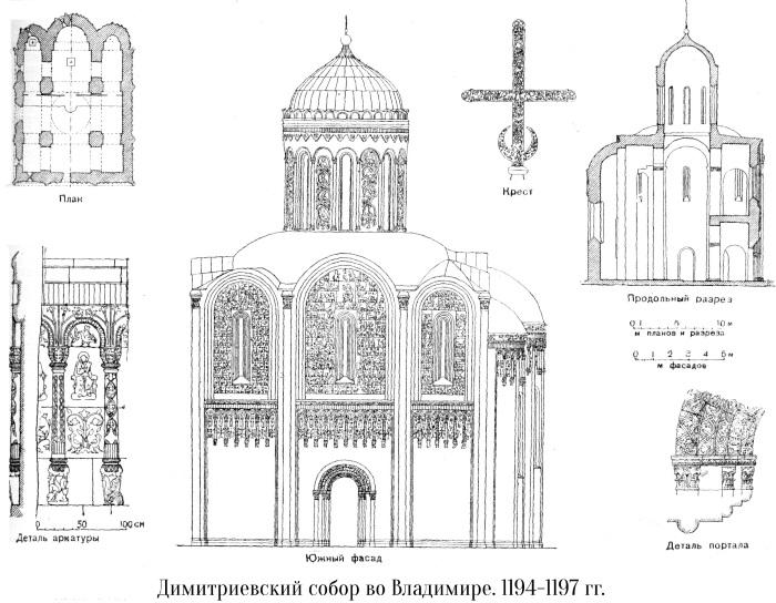 Дмитриевский Собор во Владимире. Архитектор, описание, год создания, история, адрес