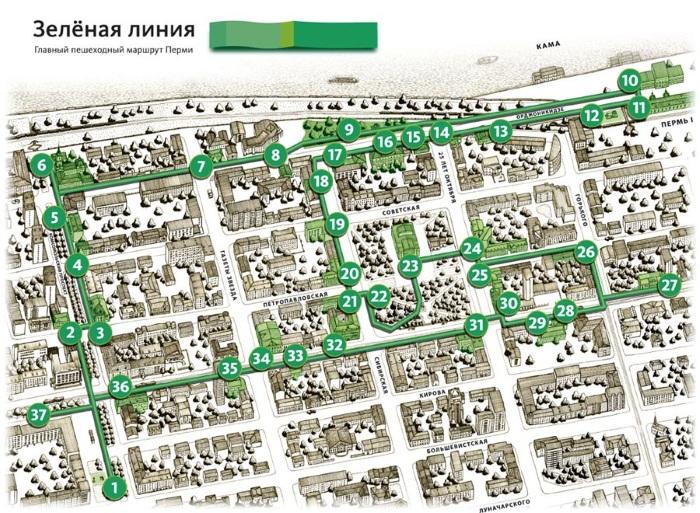 Достопримечательности Перми. Фото с названиями и описанием. Что посмотреть туристу