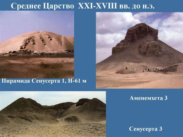 Египетские пирамиды. Размеры, расположение на карте, факты и тайны истории