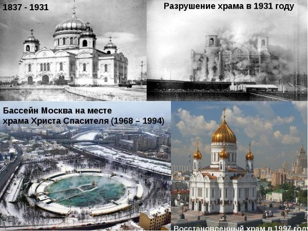 Храм Христа Спасителя в Москве. Описание, адрес, как добраться, режим работы памятника, история