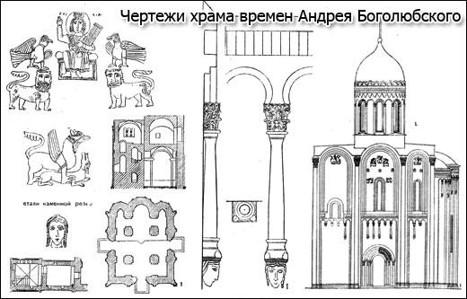 Храм Покрова на Нерли. История создания, фото, описание, где находится, картины и сочинения в честь церкви