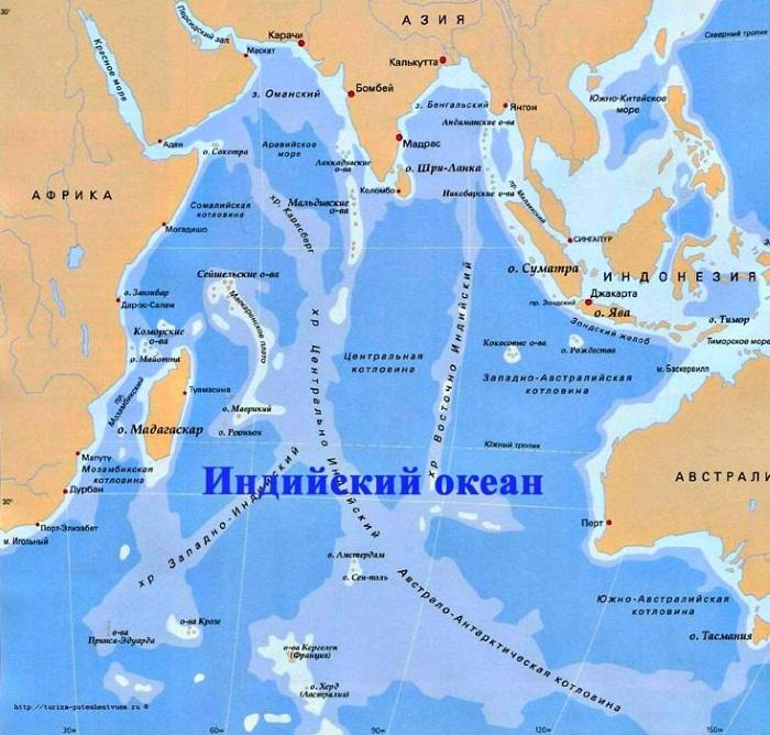 Описание береговой линии индийского океана. Где находится Индийский океан