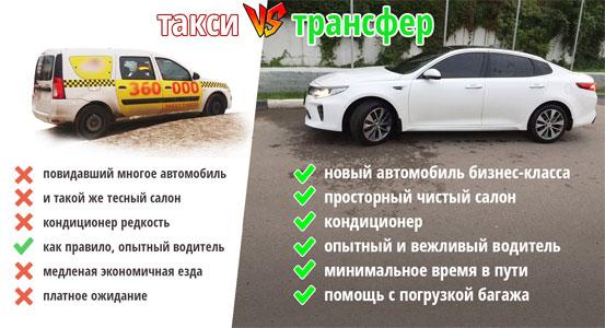 Как доехать до аэропорта Жуковский из Москвы на электричке, машине, метро