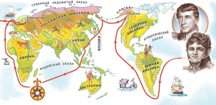 Первое русское кругосветное плавание — урок. География, 5 класс.