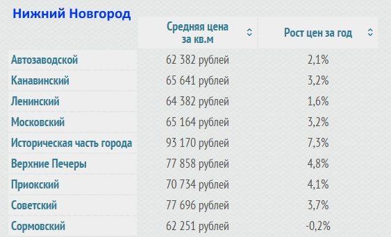 Лучшие города для жизни в России. Рейтинг по климату, экологии и инфраструктуре