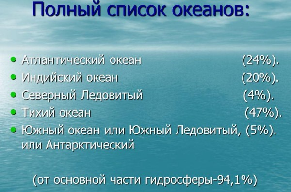 Океаны мира. Сколько, названия, самый большой, глубокий, маленький, теплый, соленый, холодный. Границы, органический мир