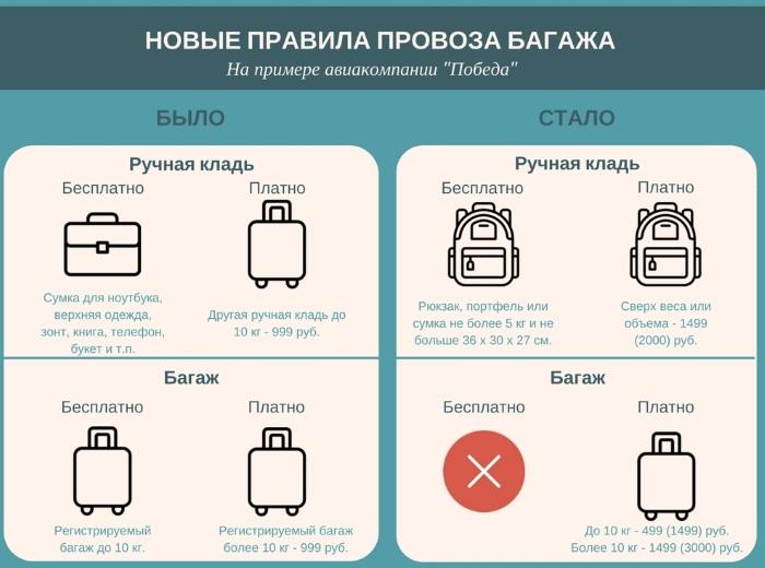 Допустимая норма алкоголя в крови в беларуси