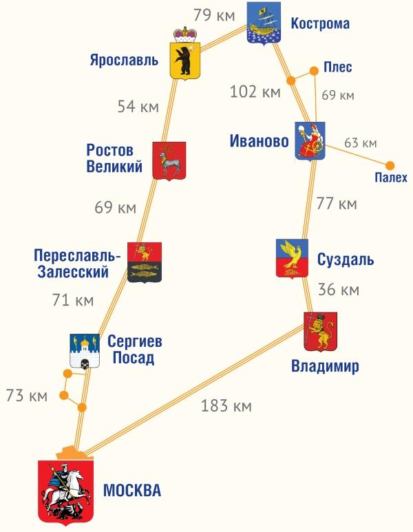 Золотое кольцо России. Список городов, союз, гербы на карте, достопримечательности