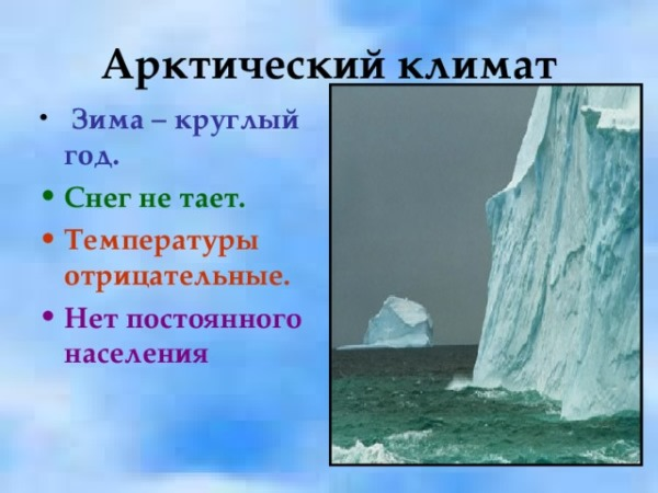 Антарктика и Антарктида, Арктика. Отличия, карта, правильное определение