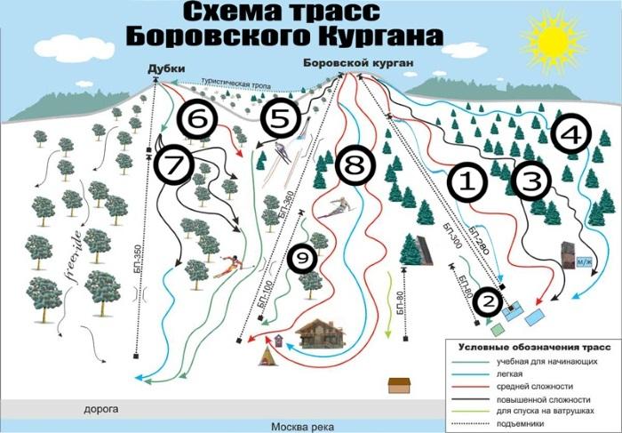 Боровский Курган. Горнолыжный курорт в Чулково, фото, трассы, описание, цены