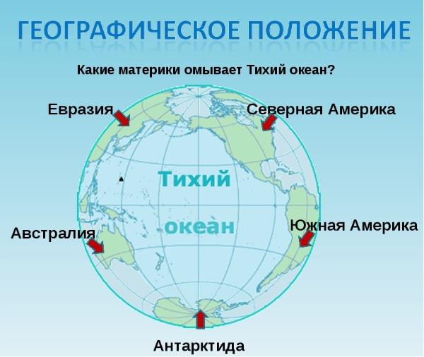 Интересные факты о Тихом Океане. Презентация для детей, описание