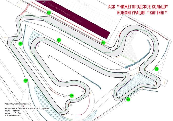 Картинг в Нижнем Новгороде в Кузьминках и другие картинг центры. Адрес, как добраться