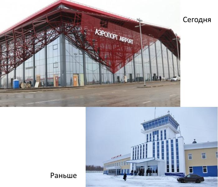 Саранск. Достопримечательности, фото с описанием, что посмотреть за один день, куда сходить