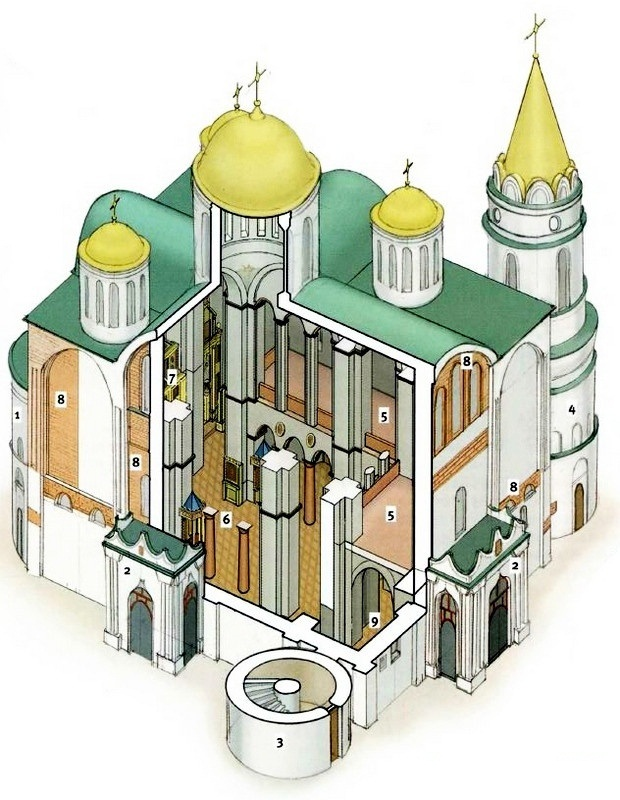 Спасо-Преображенский собор в Чернигове. Фото, архитектура, история, описание, как добраться