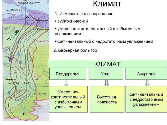 Урал. Где находится на карте России, города региона, реки, горы, природа
