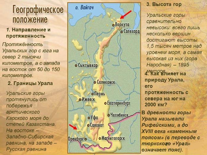 Уральские горы на карте России. Где находятся, история, описание