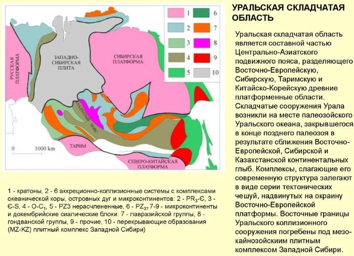 Уральский хребет на карте России. Фото, характеристика, история, описание