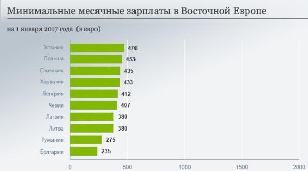 Жизнь в Болгарии для русских. Отзывы, плюсы и минусы, особенности, советы