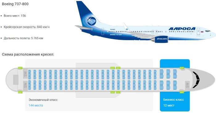 Боинг 737 800. Схема салона, как выбрать лучшие места S7, Ютэйр, Победа, Россия, Azur Air, Winglets, Аэрофлот