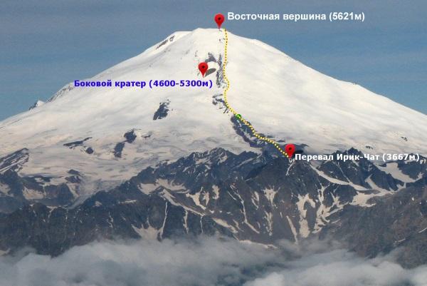 Горы и равнины России. Самые высокие, молодые, крупные, протяженные. Название и описание