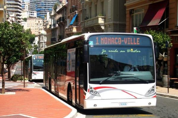 Монако. Где находится на карте мира, столица, достопримечательности, описание страны