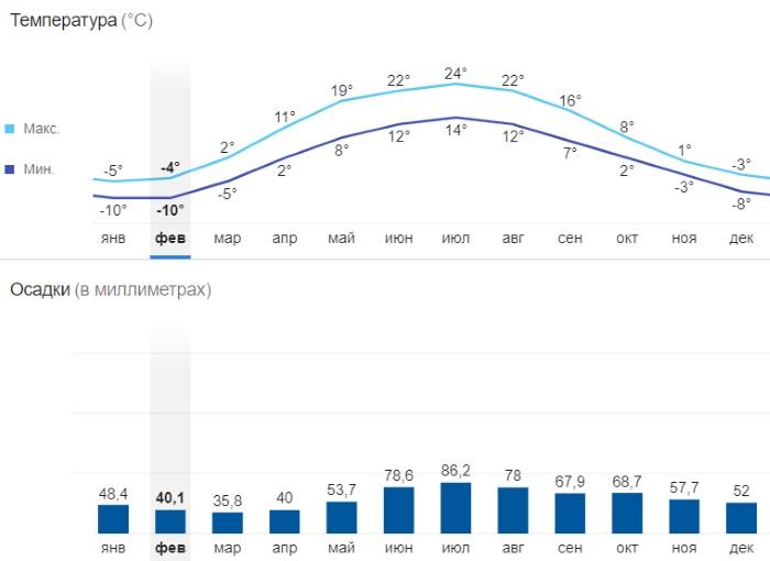 Речные круизы из Москвы Расписание, цены 2019. Инфофлот, Водоходъ, Мостурфлот