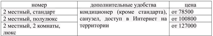 Отдых в Крыму с детьми. Частный сектор, санатории на берегу моря, недорогие варианты. Раннее бронирование