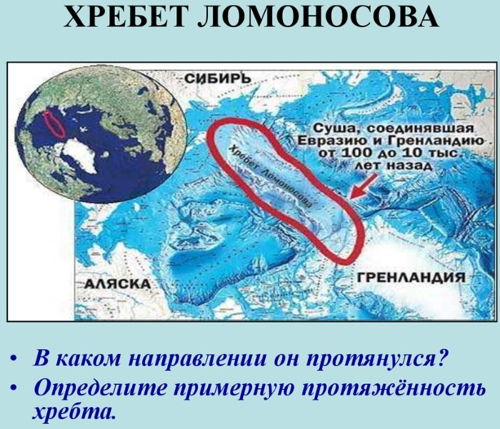 Северный ледовитый океан. Кто открыл, исследователи, список первооткрывателей, интересные факты
