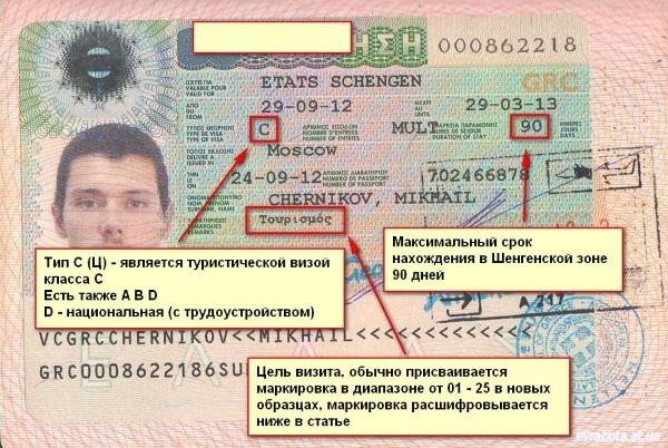 Виза в Грецию. Цена 2019, оформление самостоятельно, документы, анкета. Шенгенская, туристическая