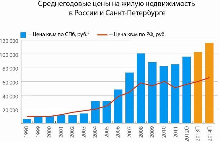 Где лучше всего жить в России по зарплате, экологии, на пенсии, где тепло у моря, отзывы переехавших