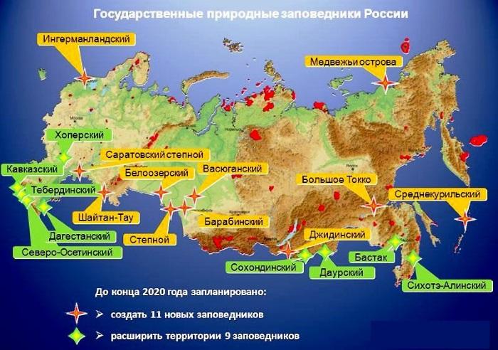 Особо охраняемые природные территории федерального, местного значения в России