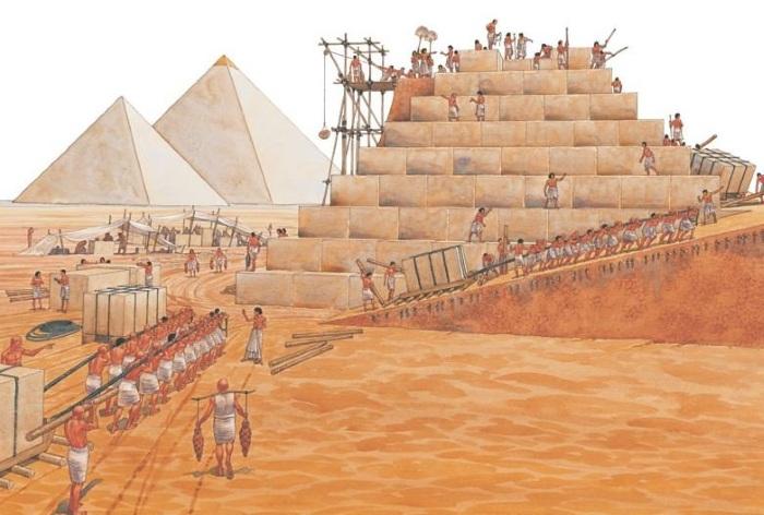 Пирамиды Египта. Самые большие, тайны, возраст, фото, загадки, архитектура, названия, факты и аналоги в мире