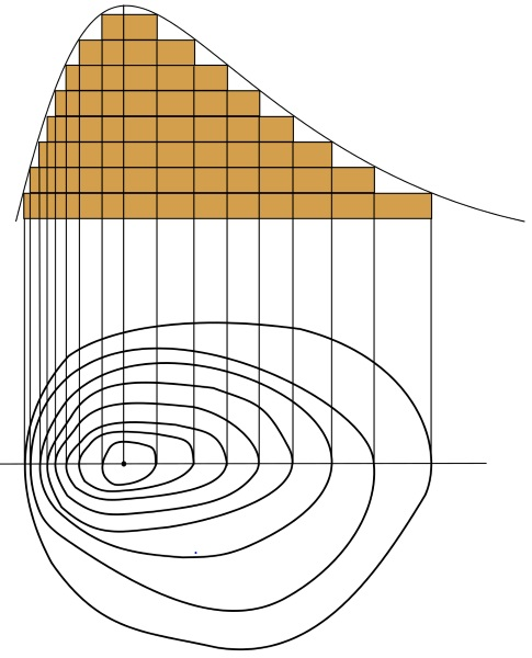 Рельеф земли. Характеристика, особенности зон поверхности. Фото от NASA