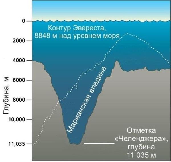 Самые низкие места на Земле на суше, над/ниже уровня моря. Фото, где находятся на карте мира