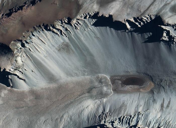 Самые соленые озера в мире. Как называются, где находятся, интересные факты