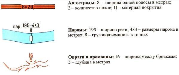 Условные знаки географических карт. Объекты, картинки, названия и значения