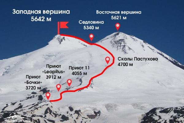 Горы Кавказа. Названия и высота, фото, где находятся самые высокие, характеристики, туризм