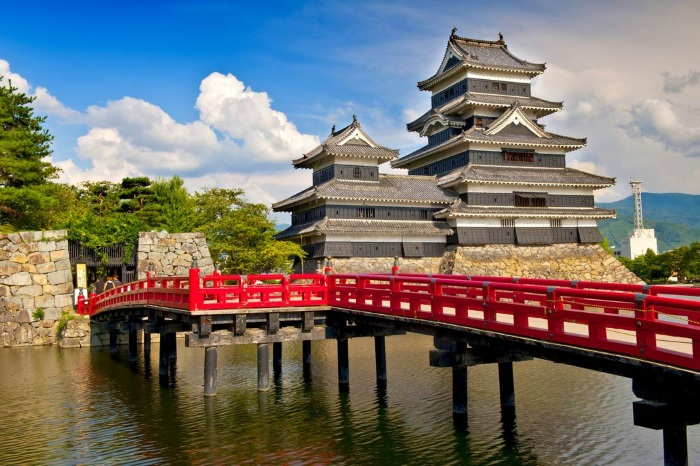 Восточная Азия. Достопримечательности, список стран, города, природные ресурсы, интересные места, фото