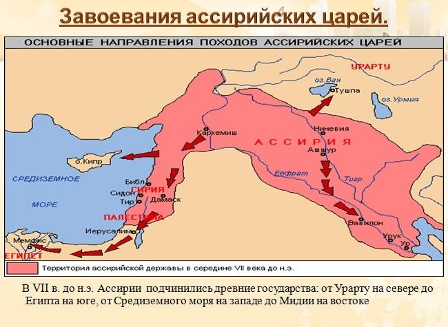 Древняя цивилизация Ассирия. Столица, история, искусство, географическое положение, культура, достижения