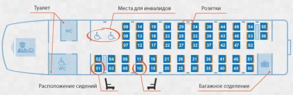 Купейный вагон. Схема с номерами мест, расположение, фото внутри, розетки