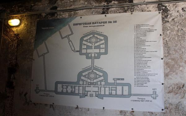 Музей 35 батарея, Севастополь. Фото, история, адрес, режим работы