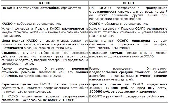 Прокат автомобилей в Крыму. Отзывы, цены с аэропорта, без водителя. Сравнение сервисов, особенности