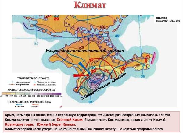 Отели в Крыму на берегу моря. Рейтинг лучших, цены, отзывы